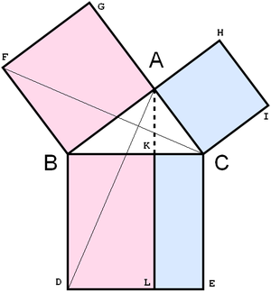 Right triangle - Illustration of the Pythagorean Theorem