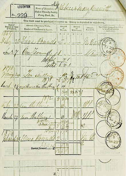A customer's deposit book, for a Post Office Savings Account. Inside a Post Office Savings Bank deposit book.jpg