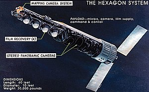 KH-9 Hexagon - KH-9 profile and dimensions