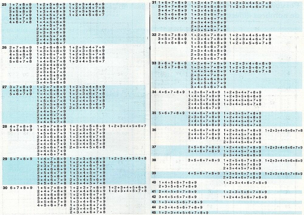 Kakuro wikip dia for Table fois 6