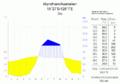 Klimadiagramm-Wyndham-Australien-metrisch-deutsch.png