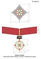 LVA Order of Viesturs 2.JPG