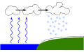 Lake-derived-snow.svg