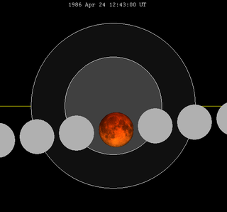 Lunar eclipse chart close-1986Apr24.png