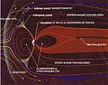 Magnetosphere schematic sv.jpg