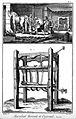 Marechal Ferrant et Operant- (Farrier shoeing a horse) Wellcome L0019356.jpg