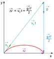 Motion-law.png