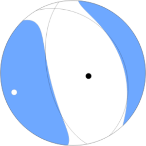 2006 Mozambique earthquake - Focal mechanism diagram for the earthquake