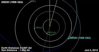 (285263) 1998 QE2 - Image: Orbit Asteroid 285263 1998QE2 20130602b