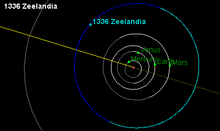 Orbit of 1336 Zeelandia