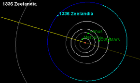 Description de l'image Orbit of 1336 Zeelandia.png.