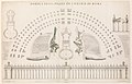 Portici della piazza di S. Pietro di Roma. Plate 44 from the Album 'Basilica di S. Pietro in Vaticano' MET DP273761.jpg