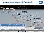 Proposed NASA HAVOC Missions to Venus2.jpg