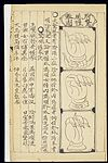 Qing Chinese paediatric diagnosis chart for convulsions Wellcome L0039669.jpg