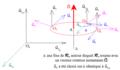 Référentiel d'entraînement en rotation autour d'un axe fixe du référentiel absolu.png