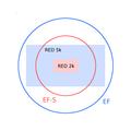 RED Epic Sensorgrößen und Bildkreise 35mm und APS-C.png