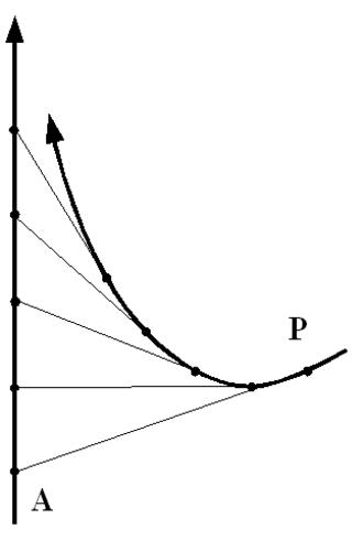Pursuit curve - Simple pursuit curve