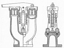 Ramsbottom safety valve, section (Heat Engines, 1913).jpg