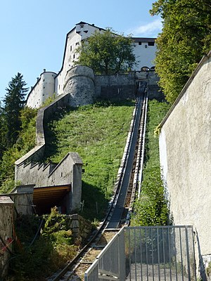 Funicular - Reisszug, as it appears today