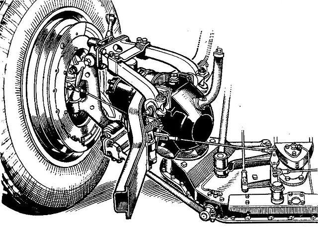 File rolls royce wishbone front suspension autocar handbook 13th ed