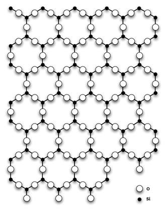 Spin glass - Quartz (crystalline SiO2)