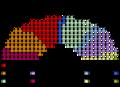 Sitzverteilung Berlin 1921.png