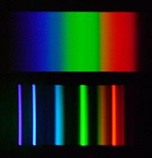 Множественные химические реакции в теле человека синхронизируются от солнечного света, этот механизм вырабатывался...