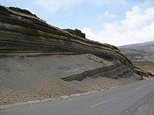 Chimborazo - Wikipedia