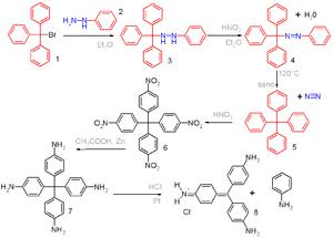 Tetraphenylmethane - Scheme 1. tetraphenylmethane synthesis