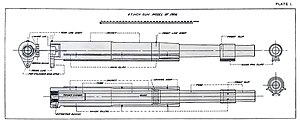 4.7 inch Gun M1906 - Barrel construction