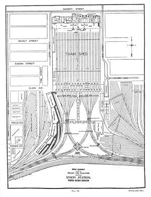 Union Station (St. Louis) - Original track layout