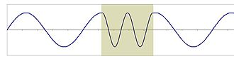 Wavelength - Wavelength is decreased in a medium with slower propagation.