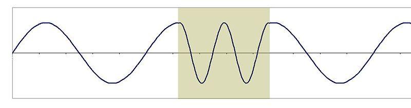 Wavelength %26 refractive index.JPG