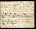 Weaver's Draft Book (Germany), 1805 (CH 18394477-38).jpg