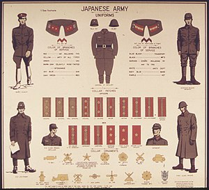 47fe562bc10 Uniforms of the Imperial Japanese Army - Wikipedia