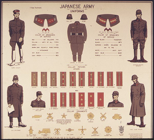 "Army uniform between 1941 and 1945 ""Japanese Army Uniform"" - NARA - 514675.jpg"