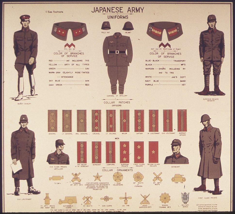 %22Japanese Army Uniform%22 - NARA - 514675