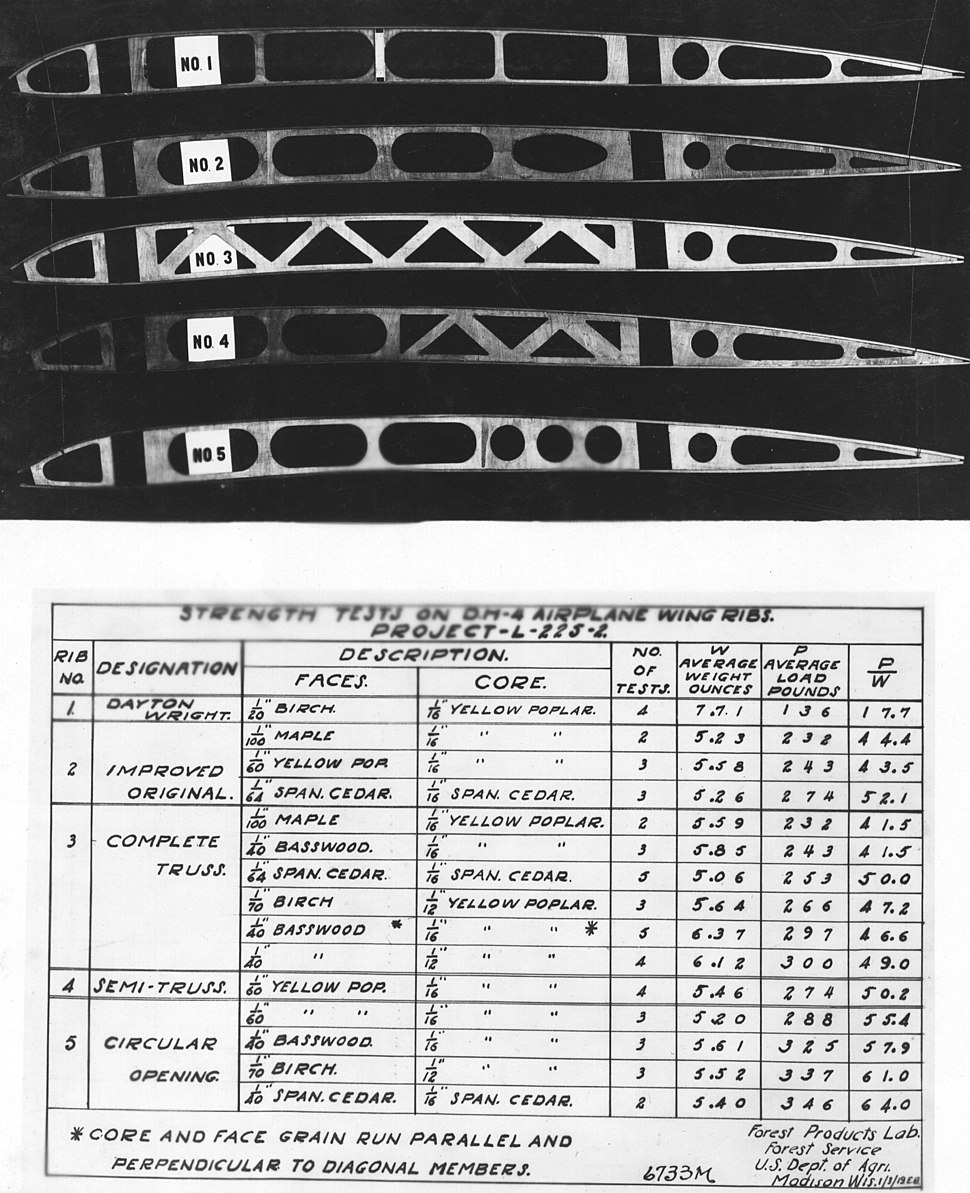 """Strength tests on DH-4 airplane wing ribs Project-L-225-2"" from- Forest Products Laboratory for Research Work during the war. Illustrating the development in designing a wing rib for De Haviland airplane - NARA - 17341228 (cropped)"