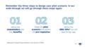 (20201118)(Piloting with EBSI Webinar 2 Roadmap Your Pilot)(v1.01)-14.png