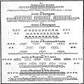 Рисунок к статье «Легион». Военная энциклопедия Сытина (Санкт-Петербург, 1911-1915).jpg