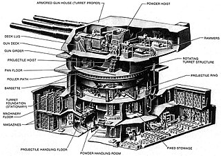 The turret held three guns; below the gun deck were the turret floor, the machinery floor, and two levels of magazines for the shells and propellant charges. Two centrally located ammunition hoists carried the ordnance from the magazines to the gun deck.