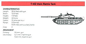 T-62 - US Army recognition poster