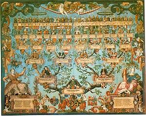 Ahnentafel von Herzog Ludwig (1568-1593) Holzs...