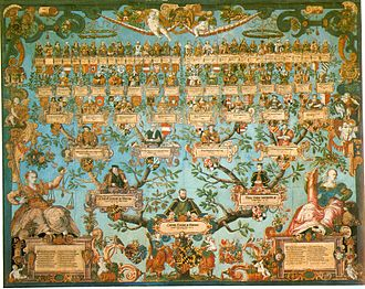 Genealogy - The family tree of Ludwig Herzog von Württemberg (ruled 1568–1593)