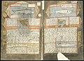 Adriaen Coenen's Visboeck - KB 78 E 54 - folios 196v (left) and 197r (right).jpg