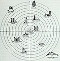 Aerographer's Mate 3 and 2 (1976) (17322423734).jpg