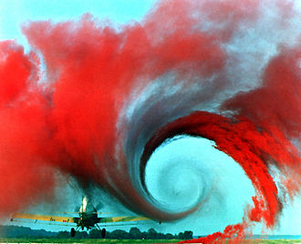 Aerodynamics - A NASA wake turbulence study at Wallops Island in 1990. A vortex is created by the passage of an aircraft wing, revealed by smoke. Vortices are one of the many phenomena associated with the study of aerodynamics.