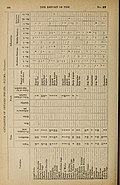 Annual report of the Fruit Growers' Association of Ontario, 1902 (1903) (14583473567).jpg