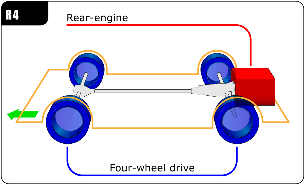 rear engine four wheel drive layout