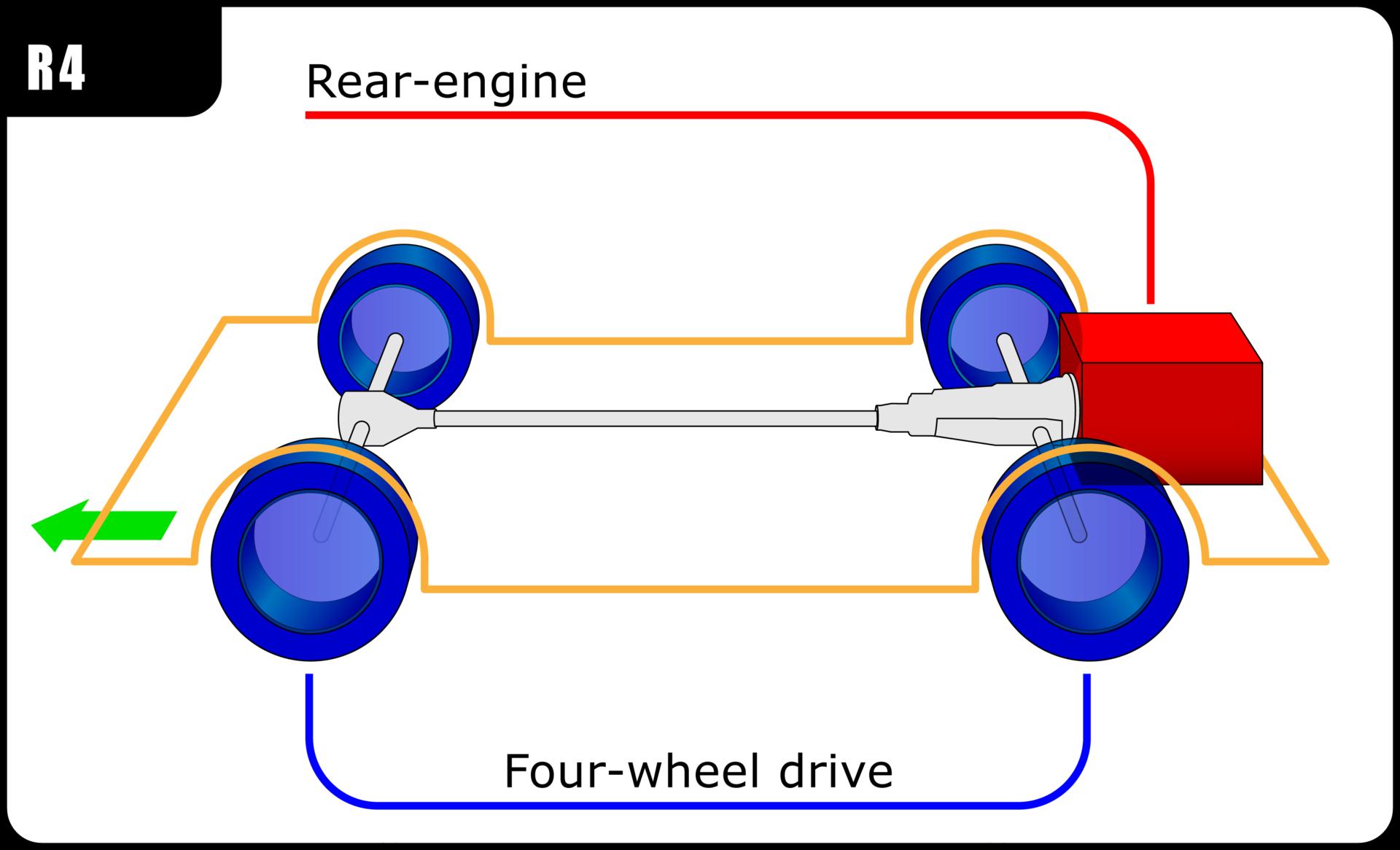 E Car >> Rear-engine, four-wheel-drive layout - Wikipedia